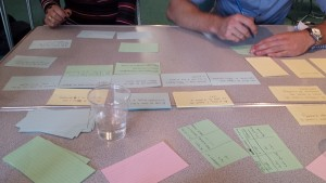 Colour-coded cards used during the 3 Amigos workshop
